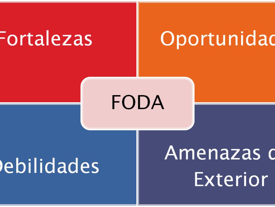 Cómo hace un análisis FODA