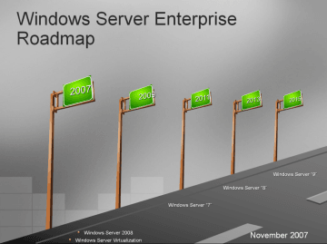 windows_server_roadmap_nov2007