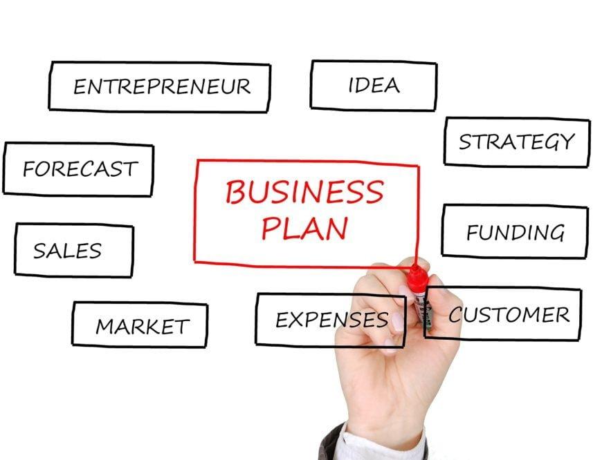 Paso a paso: como hacer un plan de negocios