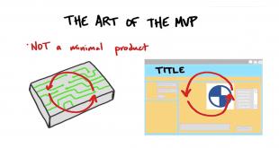 El producto mínimo viable