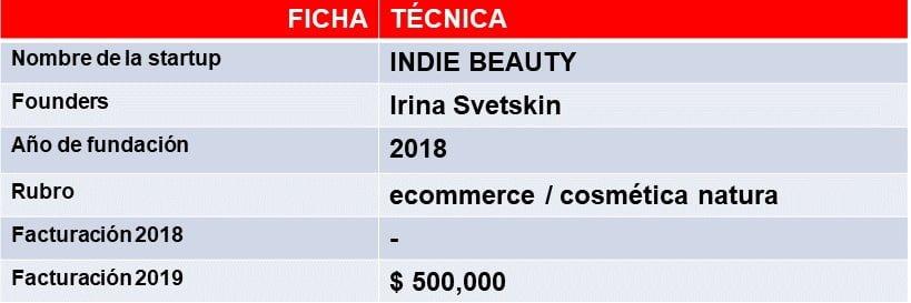 Ficha técnica de Indie Beauty