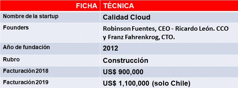 Los datos de la startup chilena Calidad Cloud