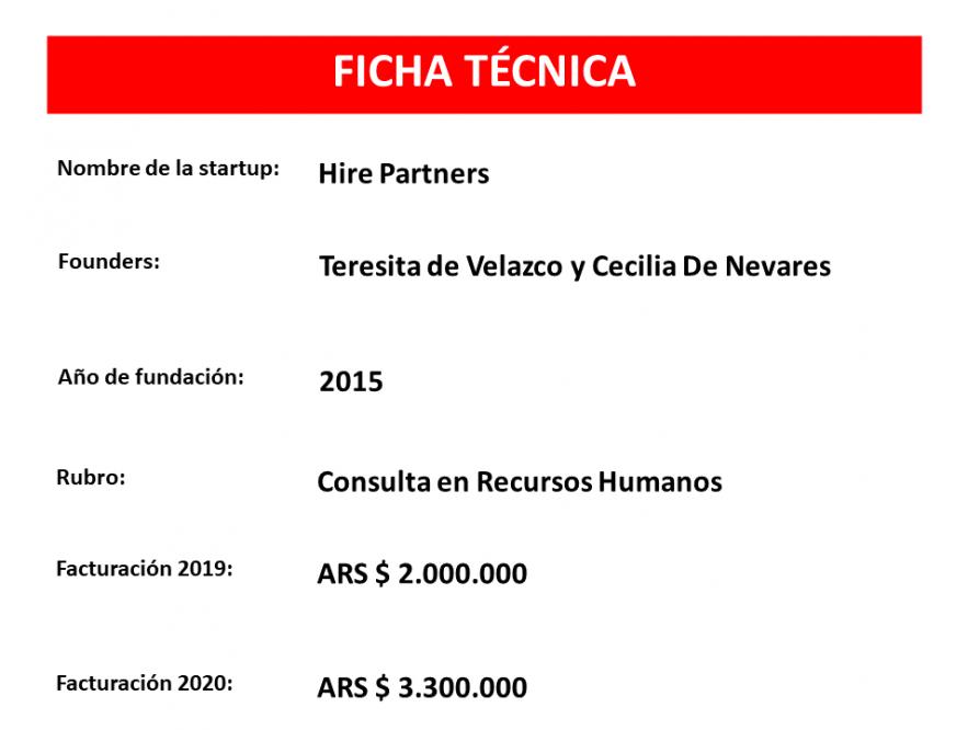 Los datos de Hire Partners