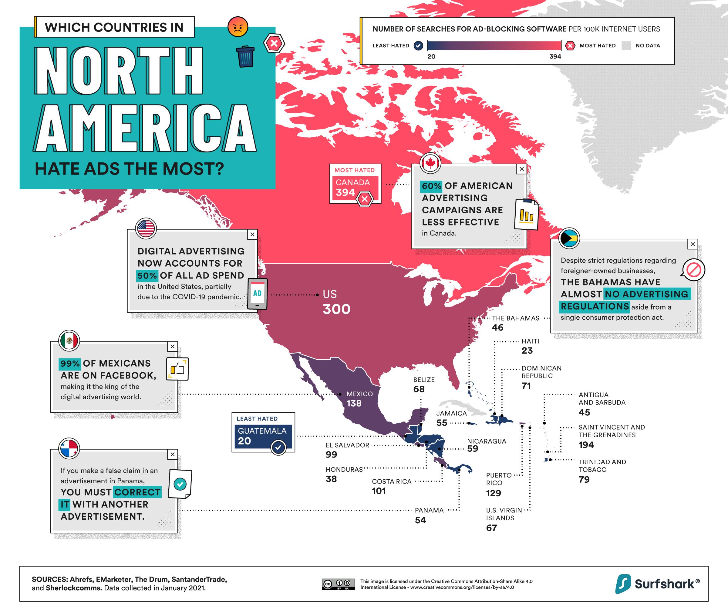 Los canadienses viven buscando bloquear los anuncios online
