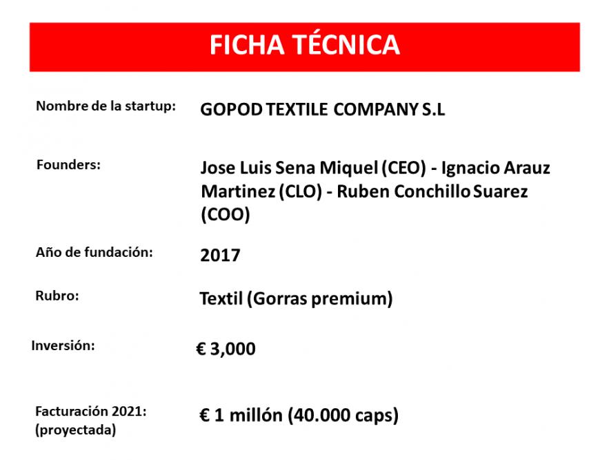 Oblack, las caps premium españolas que triunfan en 25 países